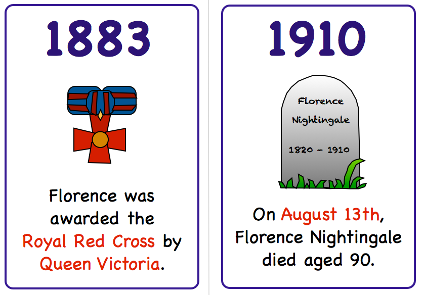 florence nightingale nursing theory